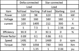 cr4 thread star delta starter power consumption