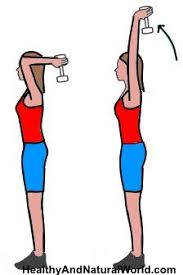 6 simple exercises to get rid of jiggly arms including illustrations
