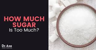 how many grams of sugar in a bud light how many grams of sugar per day should you consume dr axe