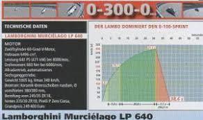 lamborghini murcielago lp640 specs lamborghini murcielago lp640 laptimes specs performance data