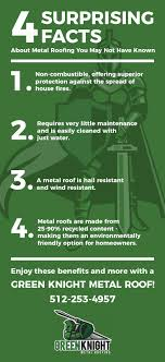 did you these 4 surprising facts about metal roofing green