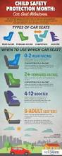 25 best car seats ideas on pinterest baby car seats