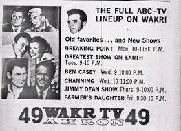 Thanksgiving Parade Tv Schedule Cleveland Classic Media 1963 Thanksgiving Week In Cleveland Tv