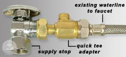 Kitchen Faucet Water Supply Lines Brass Compression Fittings For Potable Drinking Water