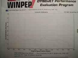 thanksgiving 2004 date dyno sheets on 75 wet shot s2ki honda s2000 forums