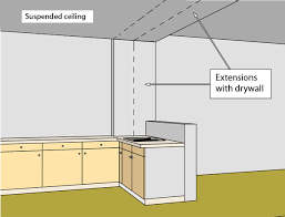 Suspended Drywall Ceiling by How Can I Camouflage A Ceiling Beam