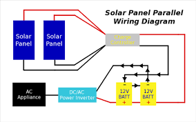 wiring diagram for solar panels efcaviation com