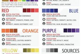 effect of color on mood color psychology style your room design your mood visual ly
