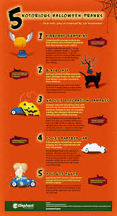 5 notorious halloween pranks covered by car insurance