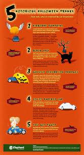 quote comprehensive car insurance elephant auto insurance quote cool free elephant autocar insurance