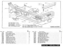 86 club car 36 volt wiring diagram club car parts diagram