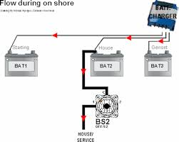 one starting battery for two engines sitemap cruisers