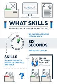 Job Skills To Put On Resume by Wiserutips Infographic What Skills To Put On Your Resume