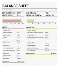 Accounting Balance Sheet Template 41 Free Balance Sheet Templates Exles Free Template Downloads