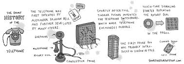 history of telephone the short history of the telephone the short history of stuff