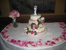 View Wedding Decor Cake Tables Decor Best for Bride