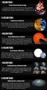 53 best time travel images on pinterest quantum physics time