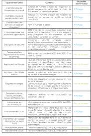 regle d hygi鈩e en cuisine affichage obligatoire entreprise avec regle d hygi ne en cuisine
