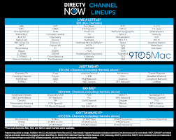 att direct now channel lineup 1 9to5mac