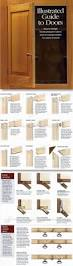 Kitchen Cabinet Woodworking Plans 1078 Best Woodworking Tips Tricks And Plans Images On Pinterest
