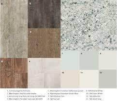 Paint Your Kitchen Countertops Kitchen Color Schemes Kitchen Designs Formica Argento Romano