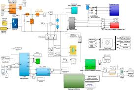 slaughterhouse floor plan energies free full text robust frequency and voltage stability