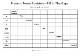 present tense revision french teacher resources