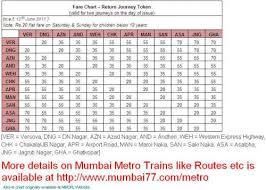 Metro Time Table Mumbai Metro Trains 2017 Routes Timetable Fares Stations