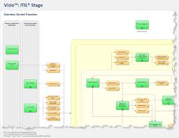 Visio Floor Plan Template Download by Itil Process Map For Visio