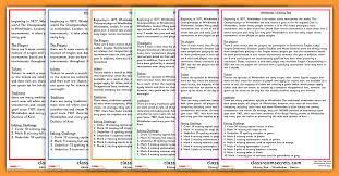 Editing And Proofreading Worksheets Wimbledon Worksheets For Proofreading And Editing Classroom Secrets