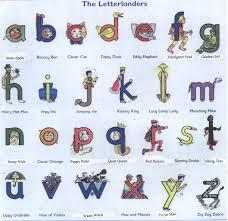 Letterland Worksheets Preschool Worksheets Cutting Preschool Cutting Practice Worksheets