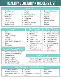 best 25 vegetarian diet plans ideas on pinterest healthy