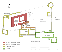 file aberdour castle plan png wikimedia commons