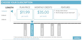 price plan design learn about silhouette design store subscriptions