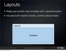 view layout alloy alloy hmvc php framework