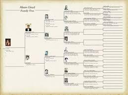 family tree free template editable 25 unique family tree templates