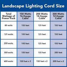 How To Install Low Voltage Led Landscape Lighting Low Voltage Landscape Lights Add A Cozy Feel To Your Front Yard