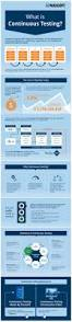 77 best business analyst images on pinterest business analyst