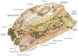 Parthenon Floor Plan Drawing Of Acropolis Athens Greece Iktinos And Kallikrates C