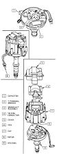 gm electronic distributor wire diagram wiring diagram simonand