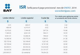 tablas y tarifas isr pagos provisionales 2016 isr 2014 tarifas y tablas mensuales para pago provisionales