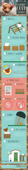 best 25 building a house checklist ideas on pinterest house