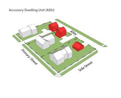 accessory dwelling unit planning for an older population u2013 carlisle wortman associates inc