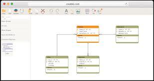 datenbank design tool create database designs for easy visualisation