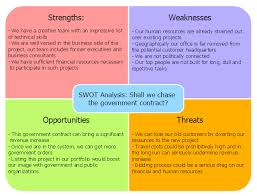 swot analysis swot analysis for a small independent bookstore