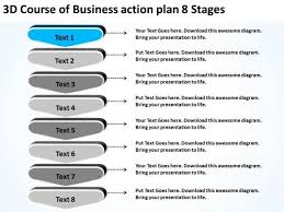 powerpoint presentation action plan 8 stages restaurant business