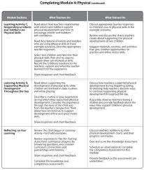 100 infant teacher resume elementary working together for