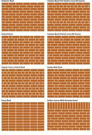 brick bond patterns patterns kid