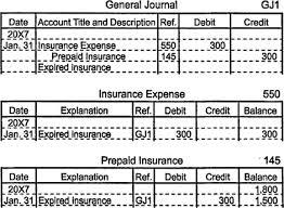 prepaid account prepaid expenses