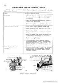 case 1830 wiring diagram wiring diagrams longlifeenergyenzymes com